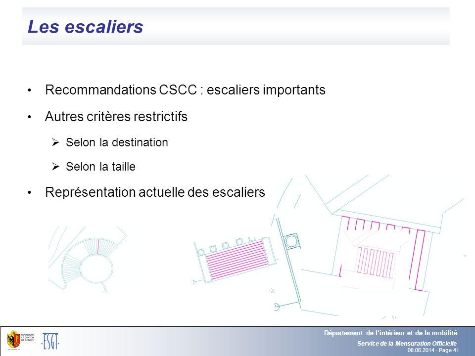 08.06.2014 - Page 41 Les escaliers Recommandations CSCC : escaliers importants Autres critères restrictifs Selon la destination Selon la taille Représ