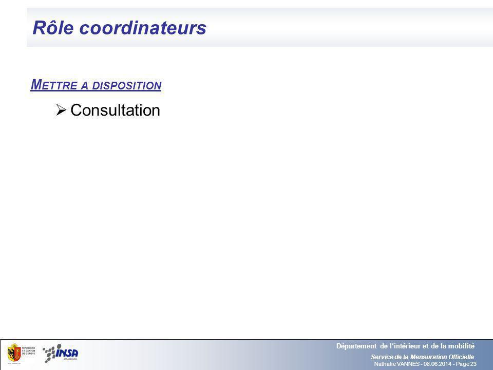 Nathalie VANNES - 08.06.2014 - Page 23 Rôle coordinateurs Service de la Mensuration Officielle Département de lintérieur et de la mobilité M ETTRE A D