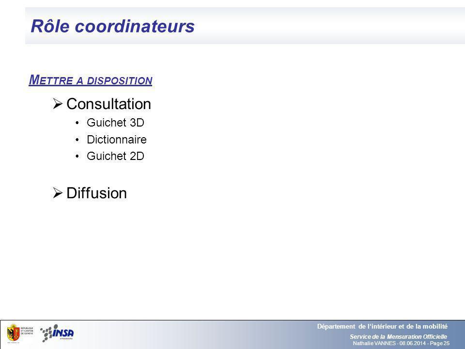 Nathalie VANNES - 08.06.2014 - Page 25 Rôle coordinateurs Service de la Mensuration Officielle Département de lintérieur et de la mobilité M ETTRE A D