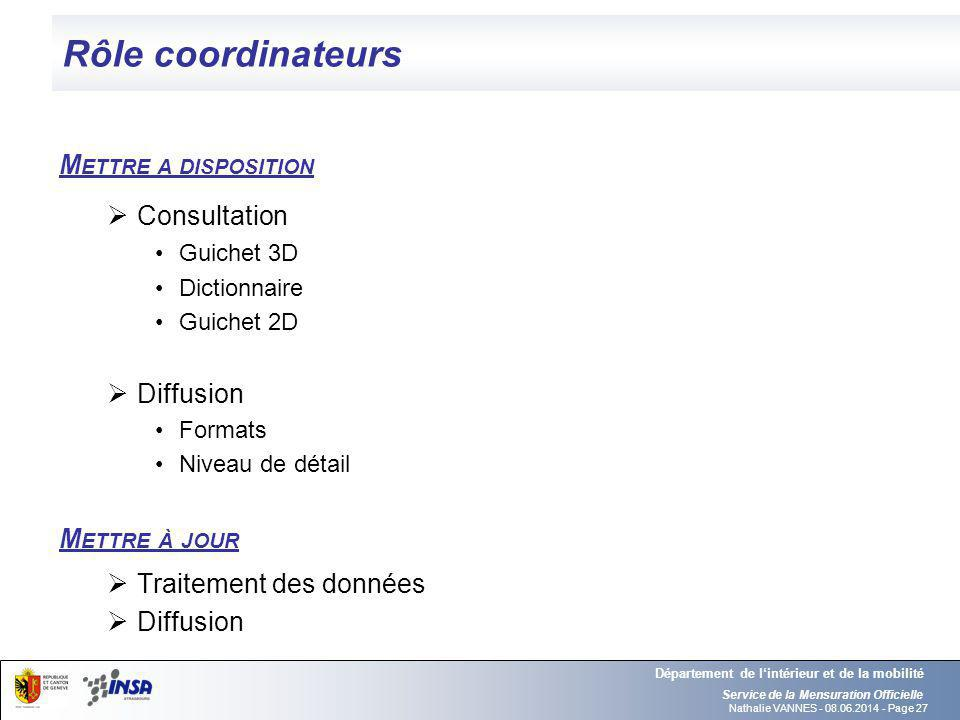 Nathalie VANNES - 08.06.2014 - Page 27 Rôle coordinateurs Service de la Mensuration Officielle Département de lintérieur et de la mobilité M ETTRE A D