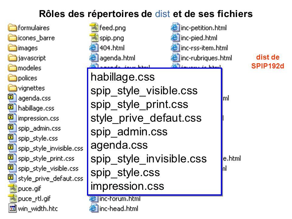 dist de SPIP192d Rôles des répertoires de dist et de ses fichiers habillage.css spip_style_visible.css spip_style_print.css style_prive_defaut.css spip_admin.css agenda.css spip_style_invisible.css spip_style.css impression.css habillage.css spip_style_visible.css spip_style_print.css style_prive_defaut.css spip_admin.css agenda.css spip_style_invisible.css spip_style.css impression.css