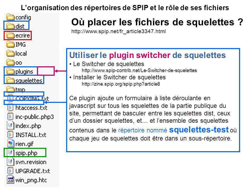 Lorganisation des répertoires de SPIP et le rôle de ses fichiers Utiliser le plugin switcher de squelettes Le Switcher de squelettes http://www.spip-contrib.net/Le-Switcher-de-squelettes Installer le Switcher de squelettes http://zine.spip.org/spip.php article8 Ce plugin ajoute un formulaire à liste déroulante en javascript sur tous les squelettes de la partie publique du site, permettant de basculer entre les squelettes dist, ceux dun dossier squelettes, et… et lensemble des squelettes contenus dans le répertoire nommé squelettes-test où chaque jeu de squelettes doit être dans un sous-répertoire.