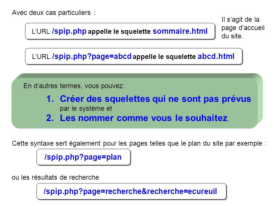 ou les résultats de recherche LURL /spip.php?page=abcd appelle le squelette abcd.html LURL /spip.php appelle le squelette sommaire.html Avec deux cas particuliers : Il sagit de la page daccueil du site.
