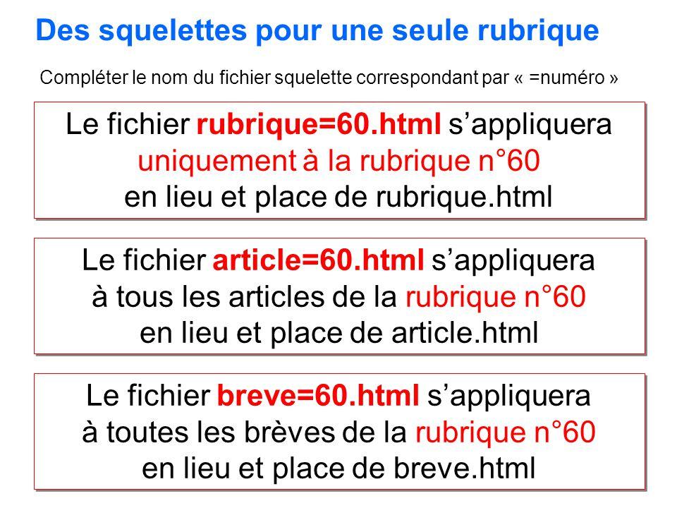 Le fichier rubrique=60.html sappliquera uniquement à la rubrique n°60 en lieu et place de rubrique.html Le fichier rubrique=60.html sappliquera uniquement à la rubrique n°60 en lieu et place de rubrique.html Le fichier article=60.html sappliquera à tous les articles de la rubrique n°60 en lieu et place de article.html Le fichier article=60.html sappliquera à tous les articles de la rubrique n°60 en lieu et place de article.html Le fichier breve=60.html sappliquera à toutes les brèves de la rubrique n°60 en lieu et place de breve.html Le fichier breve=60.html sappliquera à toutes les brèves de la rubrique n°60 en lieu et place de breve.html Compléter le nom du fichier squelette correspondant par « =numéro » Des squelettes pour une seule rubrique