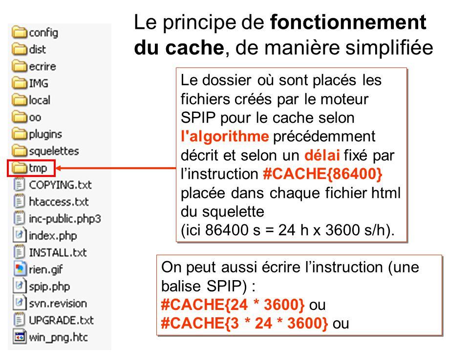 Le dossier où sont placés les fichiers créés par le moteur SPIP pour le cache selon l algorithme précédemment décrit et selon un délai fixé par linstruction #CACHE{86400} placée dans chaque fichier html du squelette (ici 86400 s = 24 h x 3600 s/h).