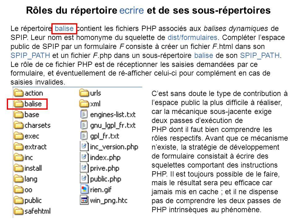Le répertoire balise contient les fichiers PHP associés aux balises dynamiques de SPIP.