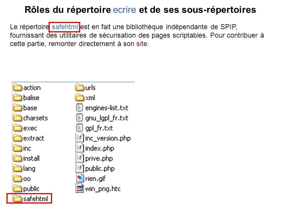 Le répertoire safehtml est en fait une bibliothèque indépendante de SPIP, fournissant des utilitaires de sécurisation des pages scriptables.