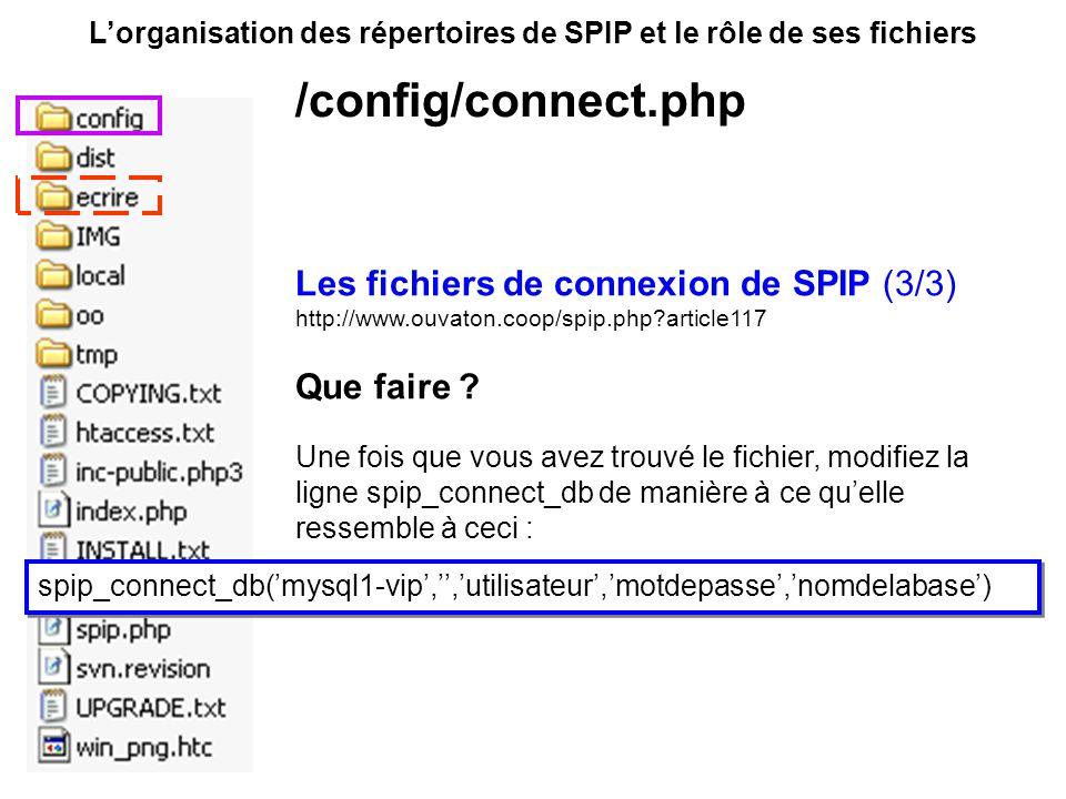 Les fichiers de connexion de SPIP (3/3) http://www.ouvaton.coop/spip.php article117 Que faire .