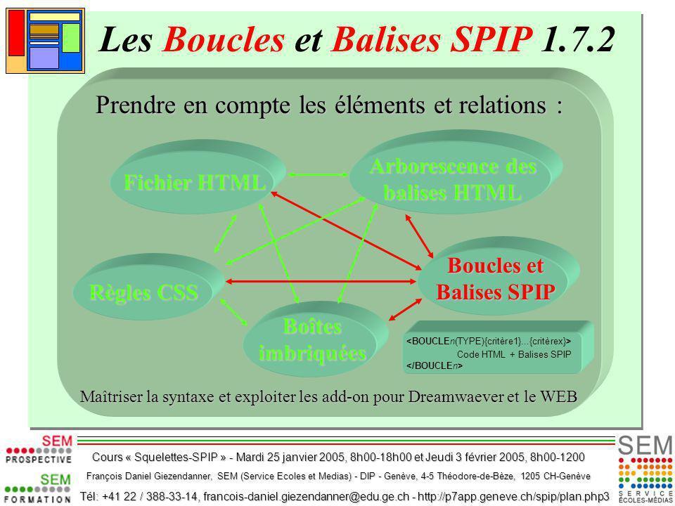 François Daniel Giezendanner, SEM (Service Ecoles et Medias) - DIP - Genève, 4-5 Théodore-de-Bèze, 1205 CH-Genève Tél: +41 22 / 388-33-14, francois-daniel.giezendanner@edu.ge.ch - http://p7app.geneve.ch/spip/plan.php3 Tél: +41 22 / 388-33-14, francois-daniel.giezendanner@edu.ge.ch - http://p7app.geneve.ch/spip/plan.php3 Cours « Squelettes-SPIP » - Mardi 25 janvier 2005, 8h00-18h00 et Jeudi 3 février 2005, 8h00-1200 Les Boucles et Balises SPIP 1.7.2 Prendre en compte les éléments et relations : Maîtriser la syntaxe et exploiter les add-on pour Dreamwaever et le WEB Fichier HTML Règles CSS Boîtes imbriquées Arborescence des balises HTML Boucles et Balises SPIP Code HTML + Balises SPIP