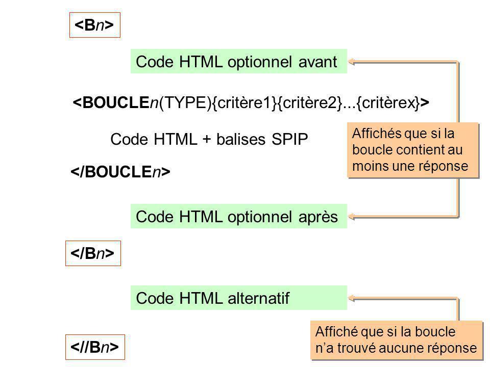 Code HTML + balises SPIP Code HTML optionnel avant Code HTML optionnel après Code HTML alternatif Affichés que si la boucle contient au moins une réponse Affiché que si la boucle na trouvé aucune réponse Affiché que si la boucle na trouvé aucune réponse
