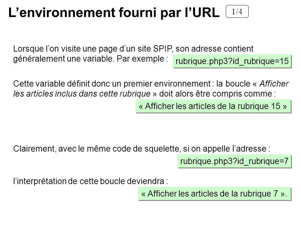 Lorsque lon visite une page dun site SPIP, son adresse contient généralement une variable.