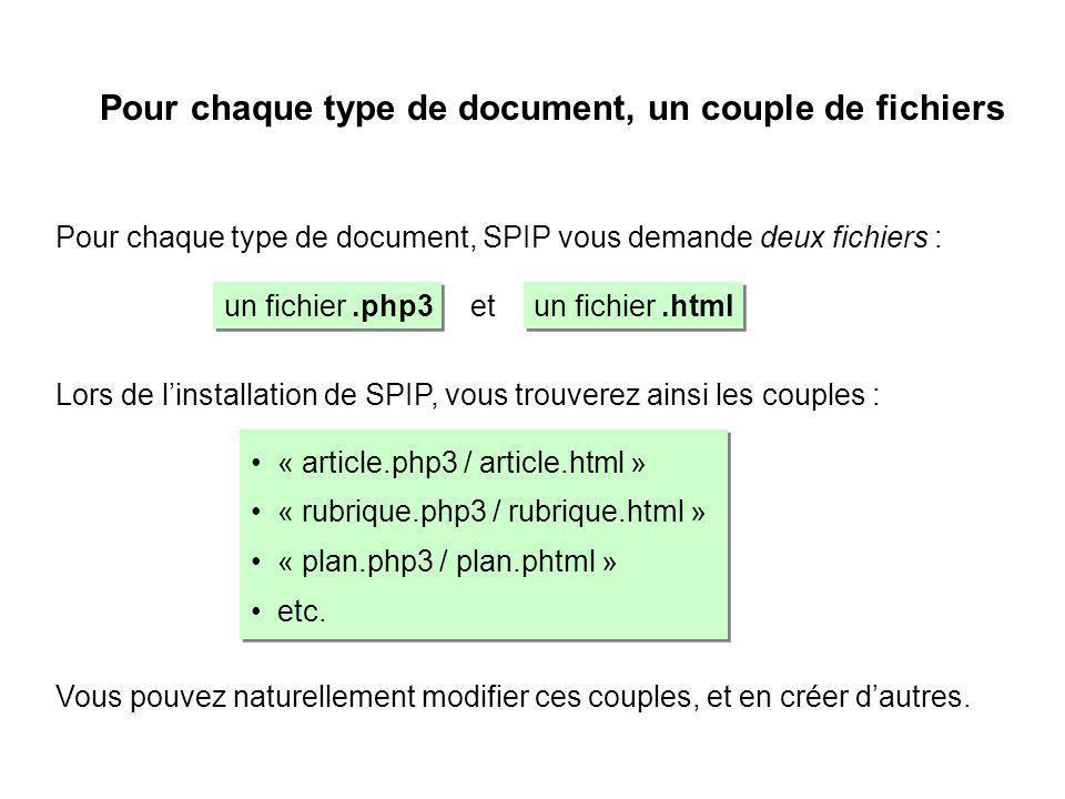 Pour chaque type de document, un couple de fichiers Vous pouvez naturellement modifier ces couples, et en créer dautres.