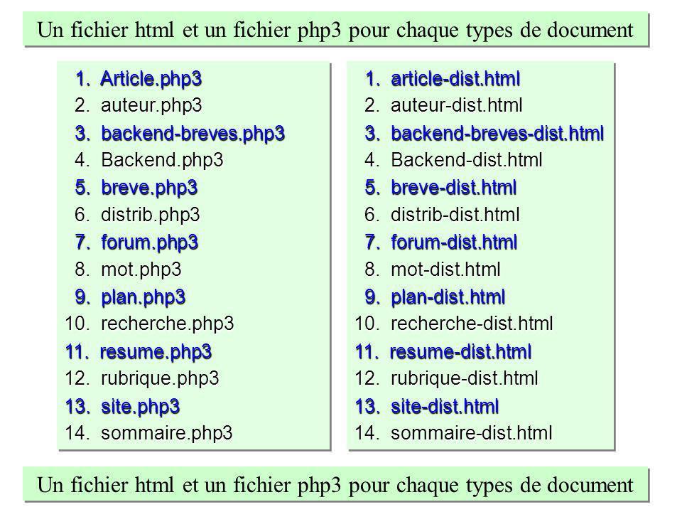 Lappel dune page spécifique se fait par lintermédiaire du fichier.php3.