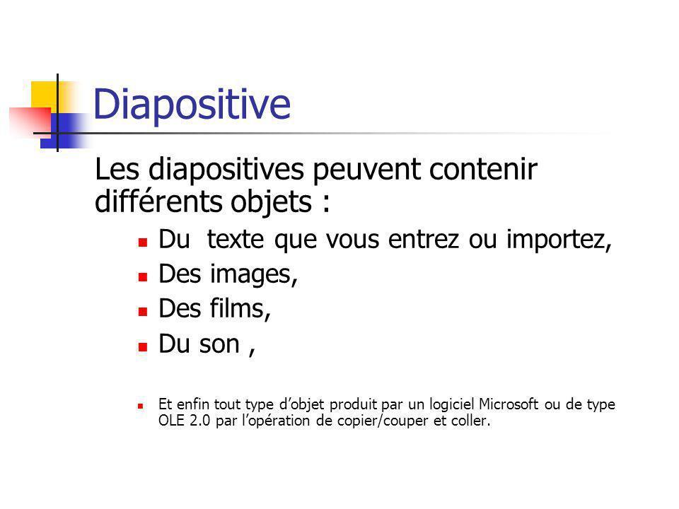 Les diapositives peuvent contenir différents objets : Du texte que vous entrez ou importez, Des images, Des films, Du son, Et enfin tout type dobjet p