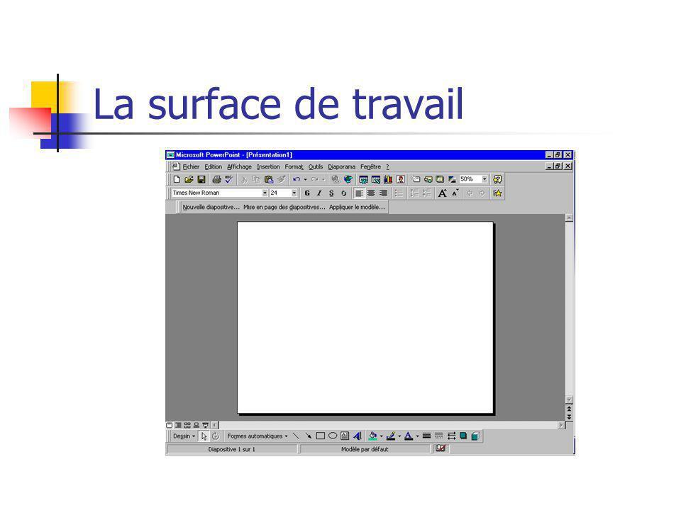 La surface de travail