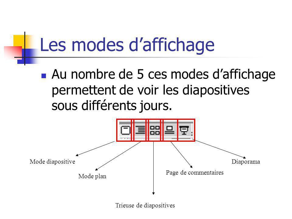 Mode diapositive Mode plan Page de commentaires Trieuse de diapositives Diaporama Les modes daffichage Au nombre de 5 ces modes daffichage permettent