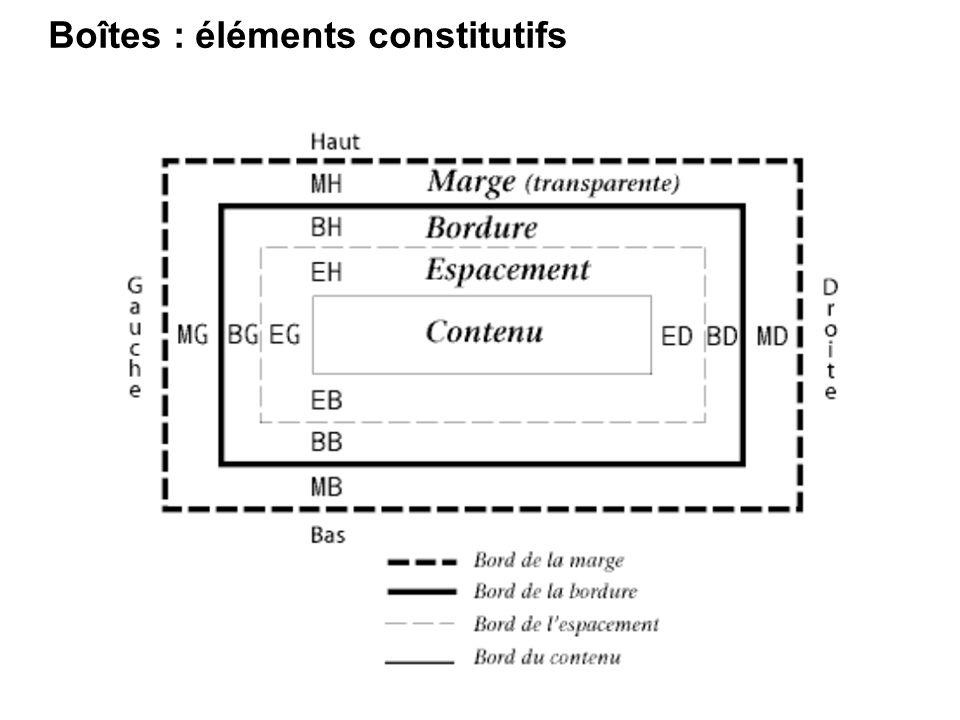 Boîtes : éléments constitutifs
