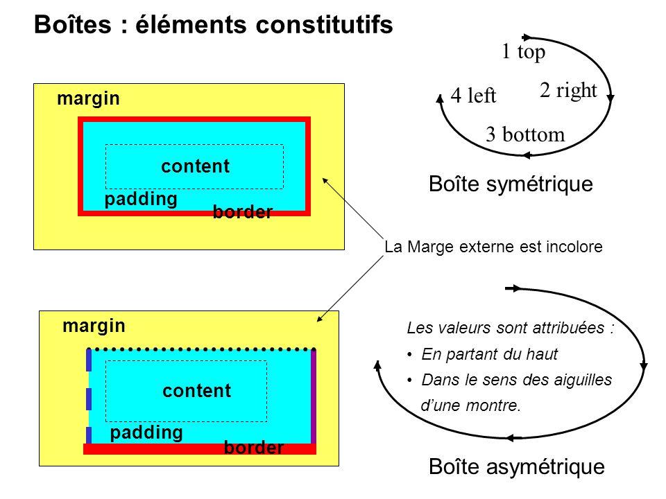 margin padding content margin padding content border Boîte symétrique Boîte asymétrique Les valeurs sont attribuées : En partant du haut Dans le sens