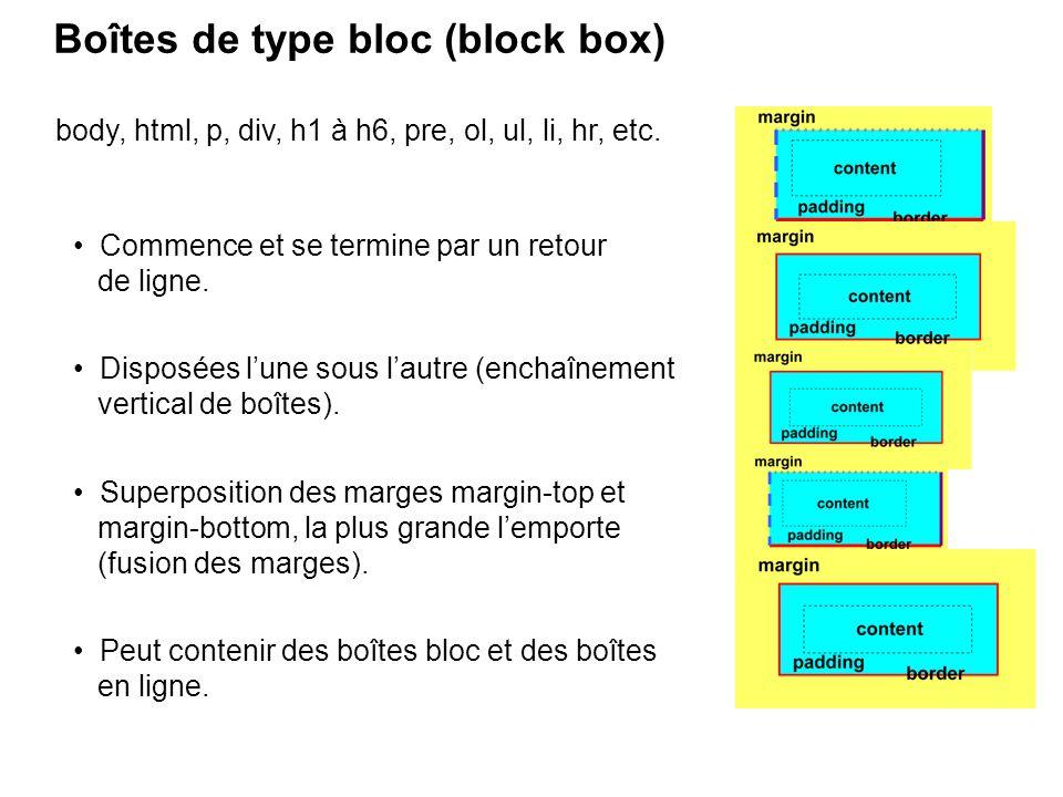 Boîtes de type bloc (block box) body, html, p, div, h1 à h6, pre, ol, ul, li, hr, etc. Commence et se termine par un retour de ligne. Disposées lune s