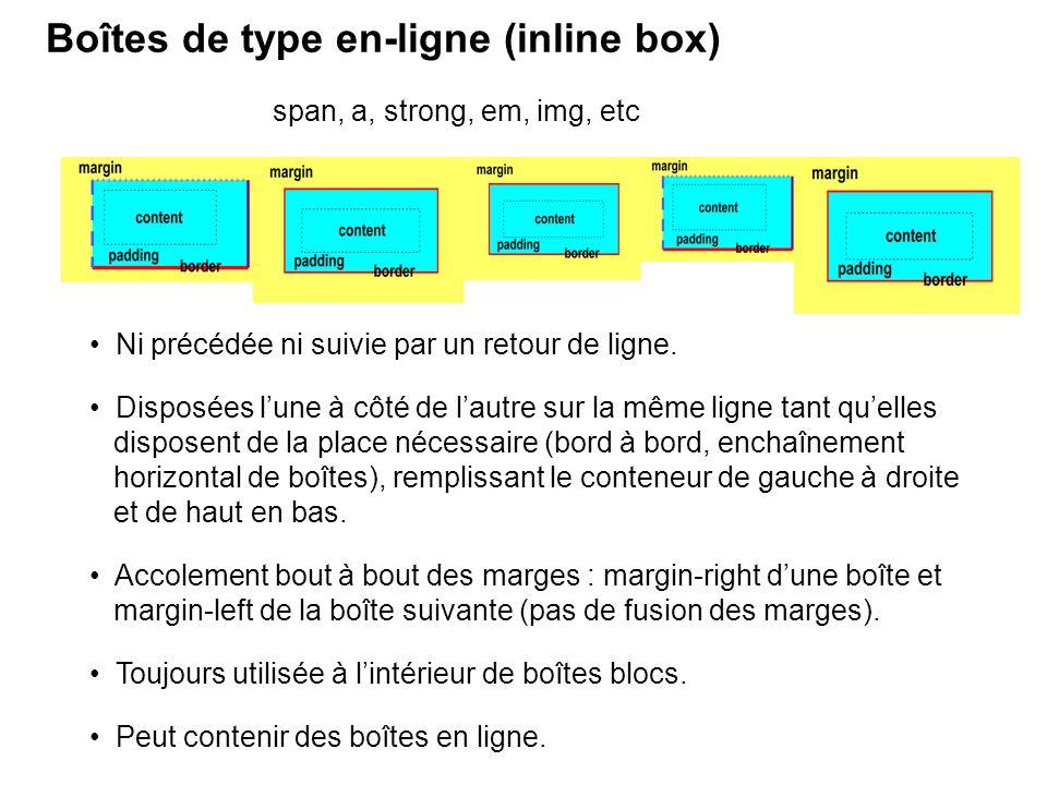 Boîtes de type en-ligne (inline box) span, a, strong, em, img, etc Ni précédée ni suivie par un retour de ligne. Disposées lune à côté de lautre sur l