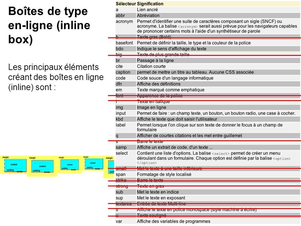 Les principaux éléments créant des boîtes en ligne (inline) sont : Boîtes de type en-ligne (inline box)
