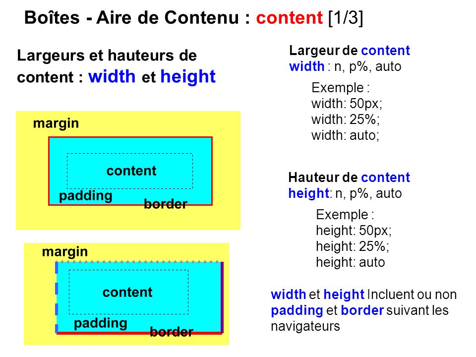 Boîtes - Aire de Contenu : content [1/3] Largeur de content width : n, p%, auto Hauteur de content height: n, p%, auto Exemple : width: 50px; width: 2
