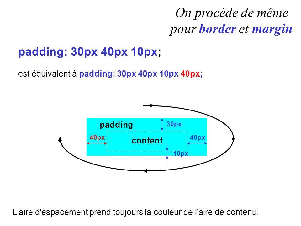 padding: 30px 40px 10px; est équivalent à padding: 30px 40px 10px 40px; padding content 40px 30px 10px L'aire d'espacement prend toujours la couleur d