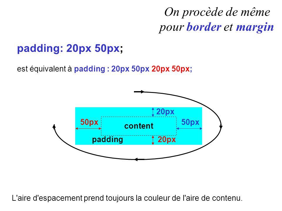 padding: 20px 50px; est équivalent à padding : 20px 50px 20px 50px; padding content 20px 50px 20px 50px L'aire d'espacement prend toujours la couleur