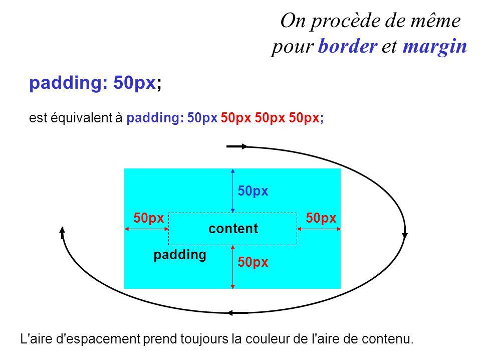 padding: 50px; est équivalent à padding: 50px 50px 50px 50px; padding content 50px L'aire d'espacement prend toujours la couleur de l'aire de contenu.