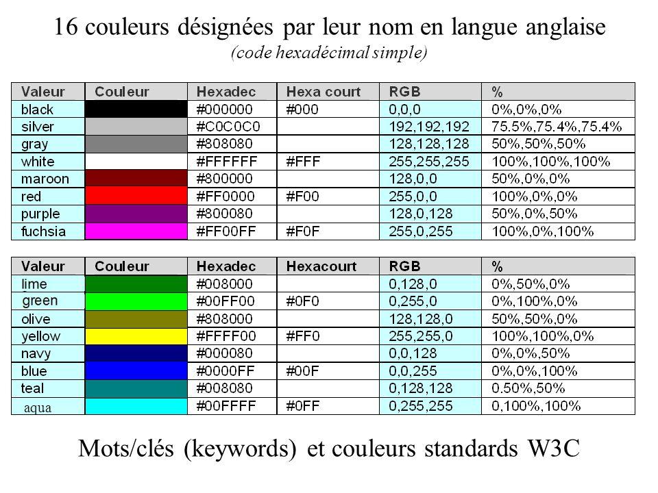 16 couleurs désignées par leur nom en langue anglaise (code hexadécimal simple) Mots/clés (keywords) et couleurs standards W3C aqua