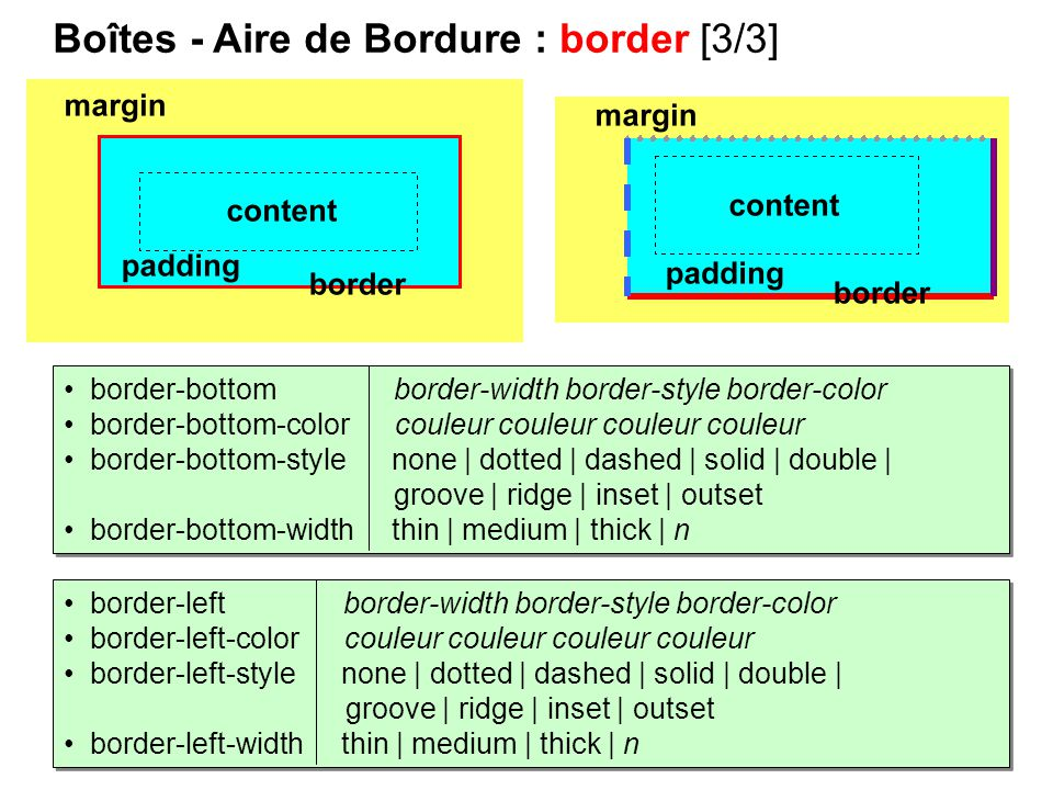 border-bottom border-width border-style border-color border-bottom-color couleur couleur couleur couleur border-bottom-style none | dotted | dashed |