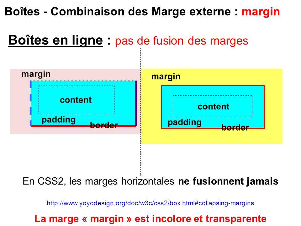 Boîtes - Combinaison des Marge externe : margin En CSS2, les marges horizontales ne fusionnent jamais La marge « margin » est incolore et transparente