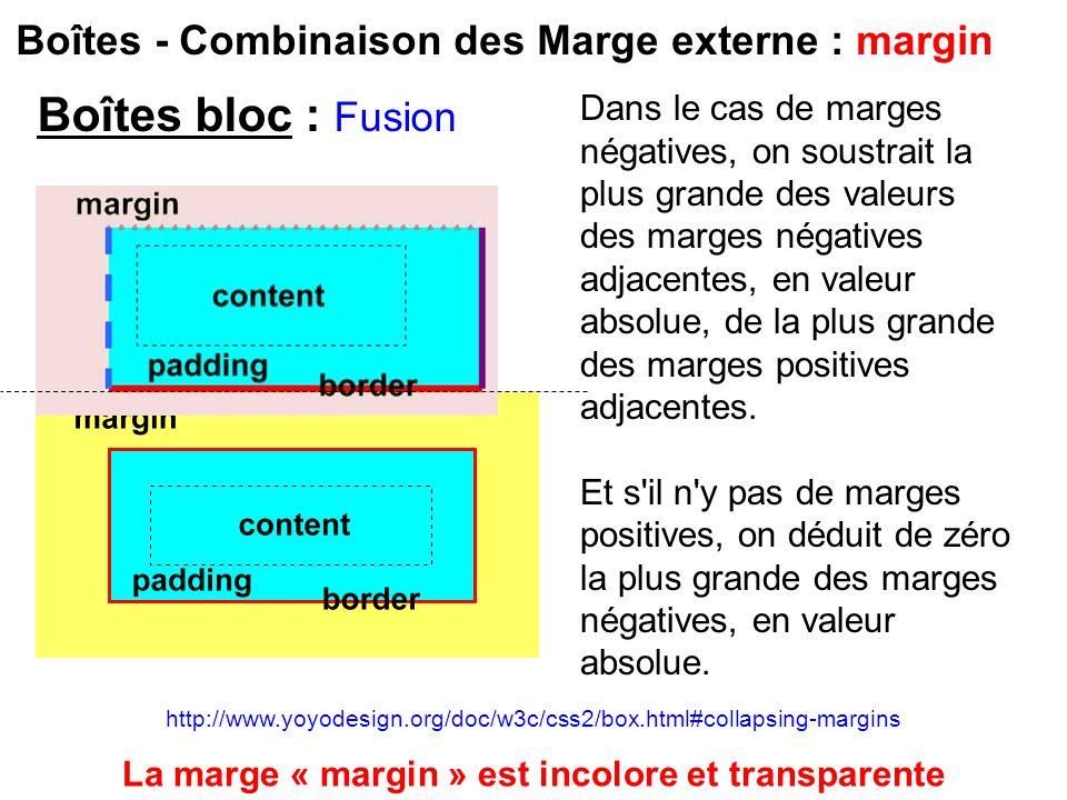Boîtes - Combinaison des Marge externe : margin Dans le cas de marges négatives, on soustrait la plus grande des valeurs des marges négatives adjacent