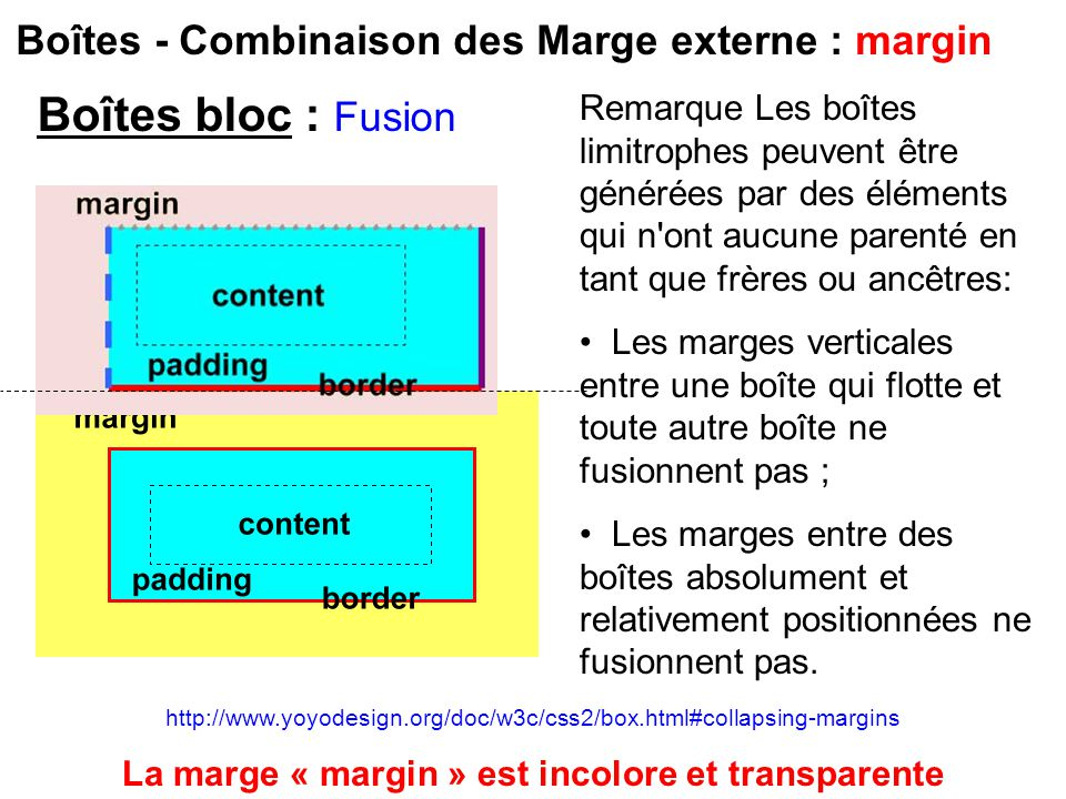 Boîtes - Combinaison des Marge externe : margin La marge « margin » est incolore et transparente Remarque Les boîtes limitrophes peuvent être générées