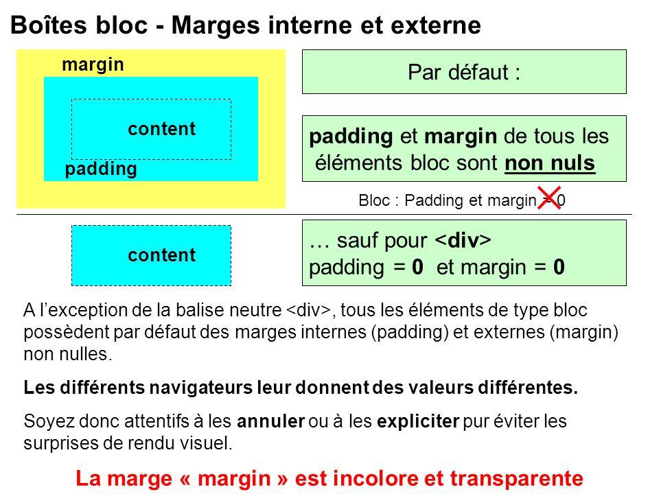 Boîtes bloc - Marges interne et externe A lexception de la balise neutre, tous les éléments de type bloc possèdent par défaut des marges internes (pad