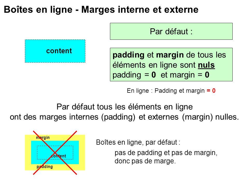 Boîtes en ligne - Marges interne et externe Par défaut tous les éléments en ligne ont des marges internes (padding) et externes (margin) nulles. Par d