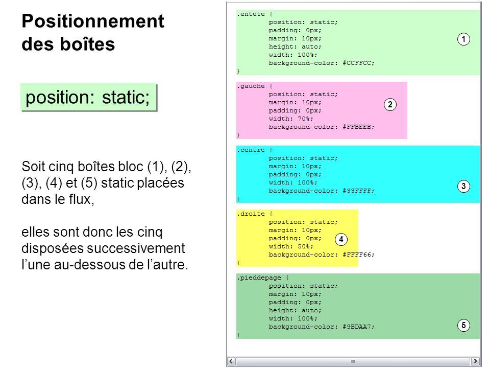 Positionnement des boîtes position: static; Soit cinq boîtes bloc (1), (2), (3), (4) et (5) static placées dans le flux, elles sont donc les cinq disp