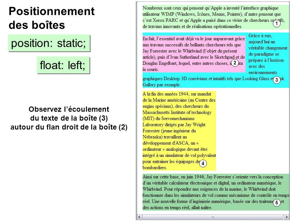 Observez lécoulement du texte de la boîte (3) autour du flan droit de la boîte (2) Positionnement des boîtes position: static; float: left; 1 2 3 4 5