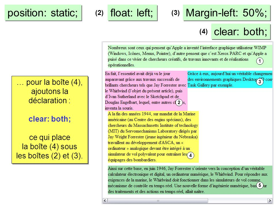position: static; float: left; Margin-left: 50%; (2)(3) clear: both; (4) … pour la boîte (4), ajoutons la déclaration : clear: both; ce qui place la b