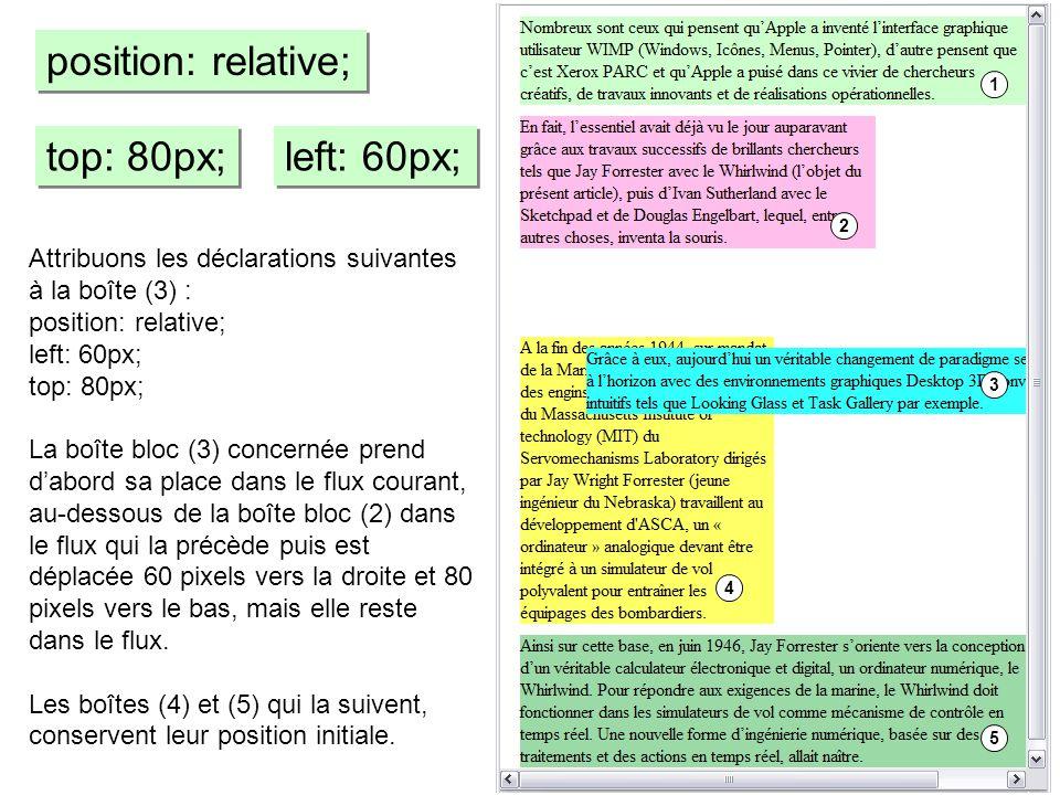 Attribuons les déclarations suivantes à la boîte (3) : position: relative; left: 60px; top: 80px; La boîte bloc (3) concernée prend dabord sa place da