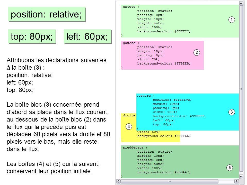 top: 80px; left: 60px; position: relative; Attribuons les déclarations suivantes à la boîte (3) : position: relative; left: 60px; top: 80px; La boîte