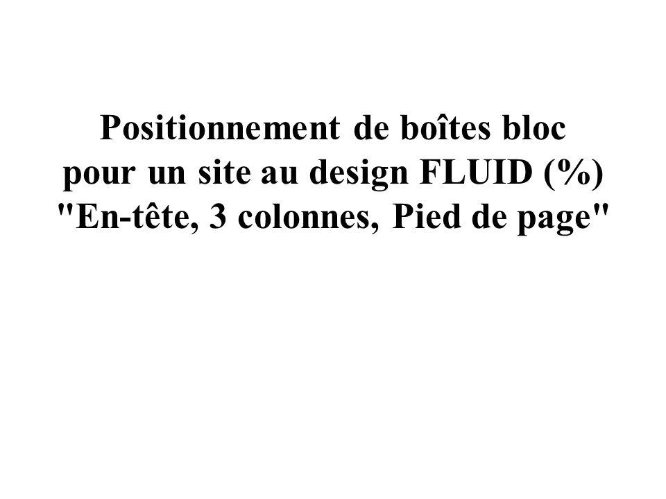 Positionnement de boîtes bloc pour un site au design FLUID (%)