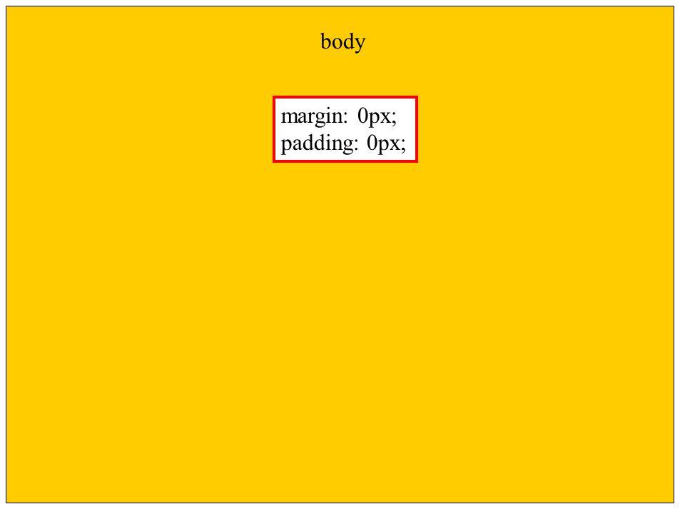 body margin: 0px; padding: 0px;