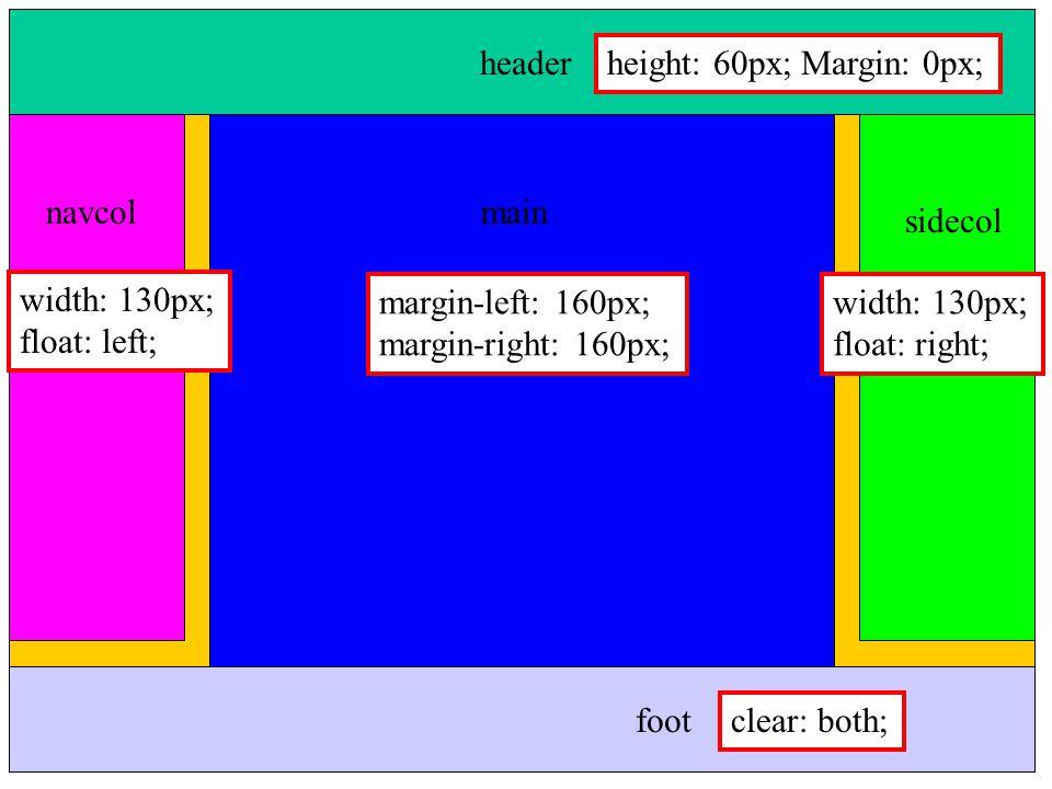 navcolmain sidecol header foot width: 130px; float: left; height: 60px; Margin: 0px; margin-left: 160px; margin-right: 160px; width: 130px; float: rig