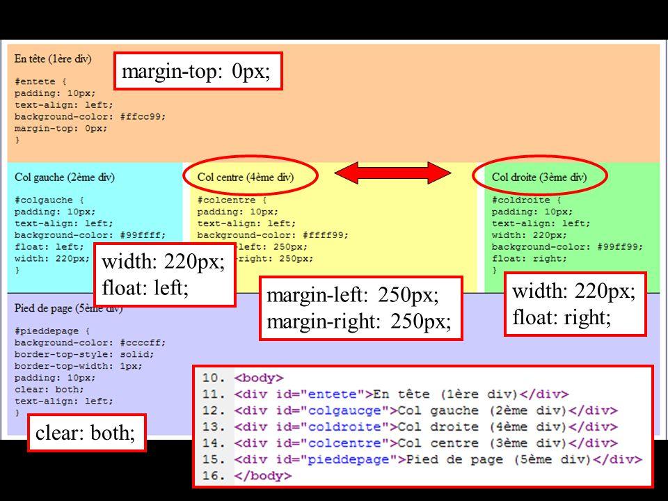 width: 220px; float: left; margin-top: 0px; margin-left: 250px; margin-right: 250px; width: 220px; float: right; clear: both;