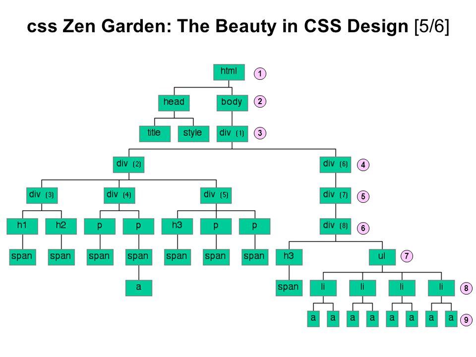 css Zen Garden: The Beauty in CSS Design [5/6] 1 2 3 4 5 6 7 8 9