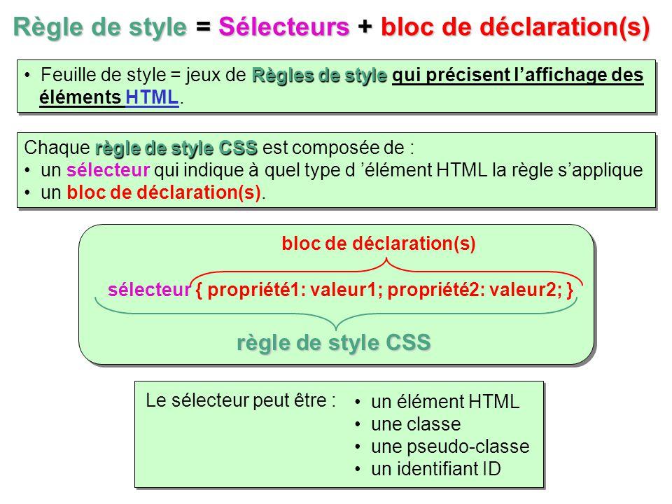 Règle de style = Sélecteurs + bloc de déclaration(s) Règles de style Feuille de style = jeux de Règles de style qui précisent laffichage des éléments