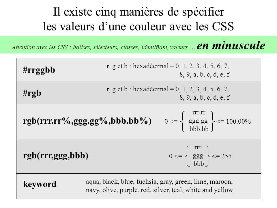Il existe cinq manières de spécifier les valeurs dune couleur avec les CSS #rrggbb r, g et b : hexadécimal = 0, 1, 2, 3, 4, 5, 6, 7, 8, 9, a, b, c, d,
