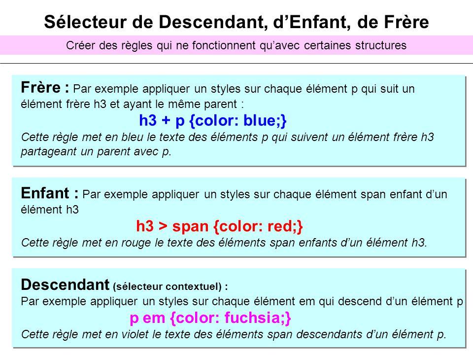 Sélecteur de Descendant, dEnfant, de Frère Descendant (sélecteur contextuel) : Par exemple appliquer un styles sur chaque élément em qui descend dun é