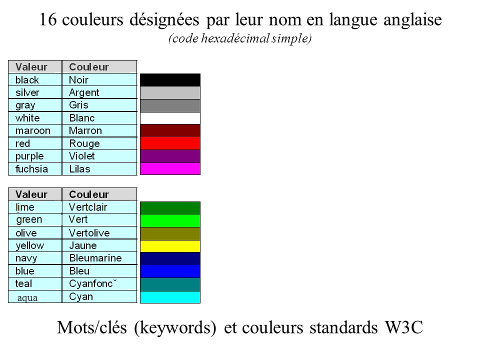 Http://www.w3schools/css/css_colorname.asp